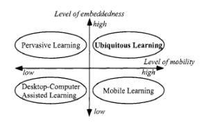 ogata_diagram
